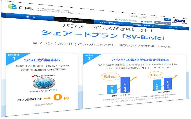CPI(SV-Basic)