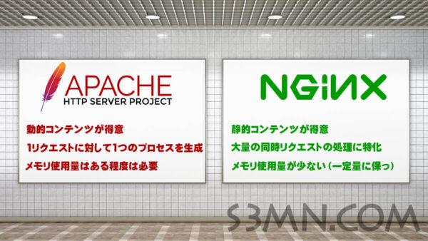Nginxとは「高速・軽量」WEBサーバー!Apacheとの違い