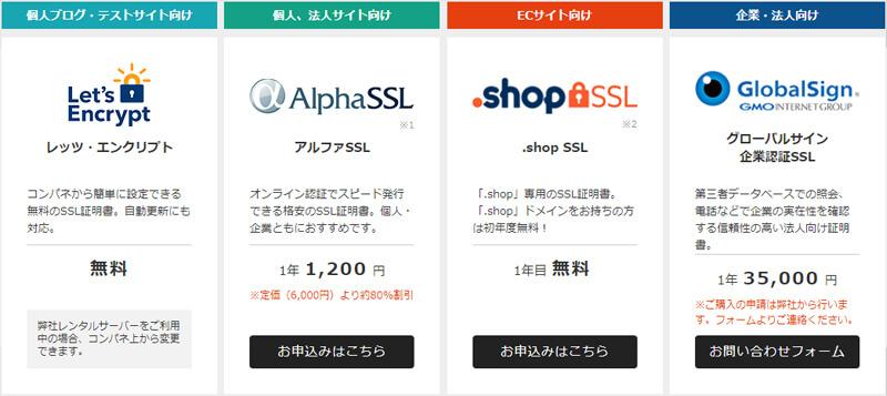 コアサーバー(SSL証明書)