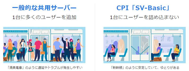 CPI(ゆとりある収容人数)