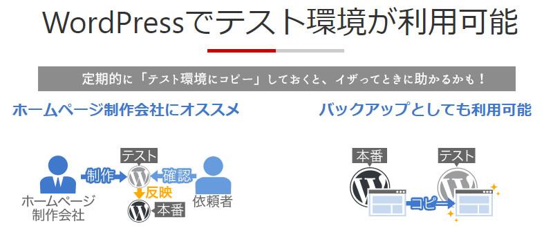 お名前.com(テスト環境)